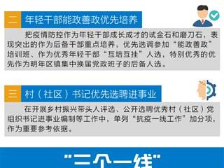 """一图解读吴江区组织保障鼓励激励""""硬核十条"""""""